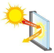 Peliculas exteriores para ventanas